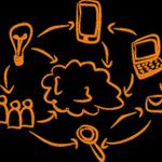 システム連携を最適化する4つのポイント:システム見直し3つのトレンド【3】